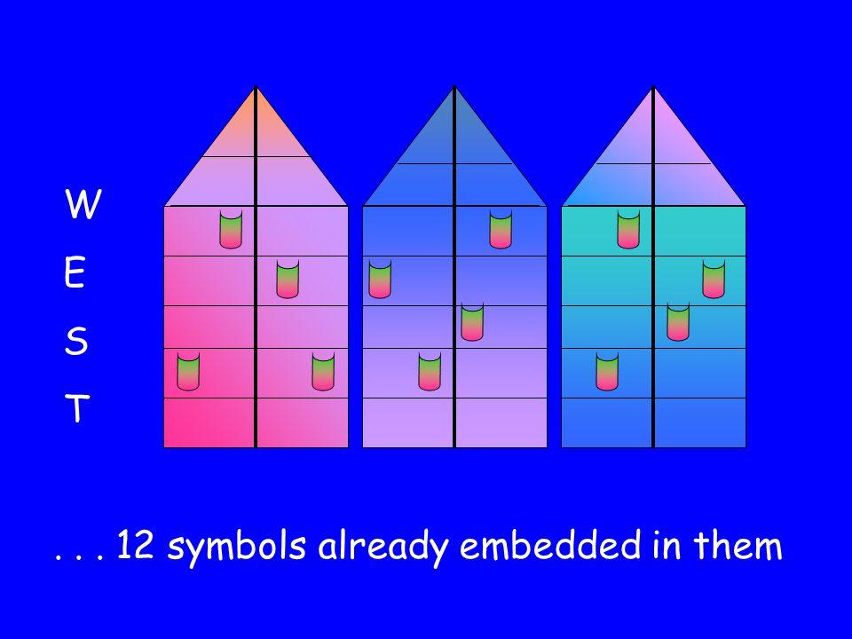 W E S T... 12 symbols already embedded in them
