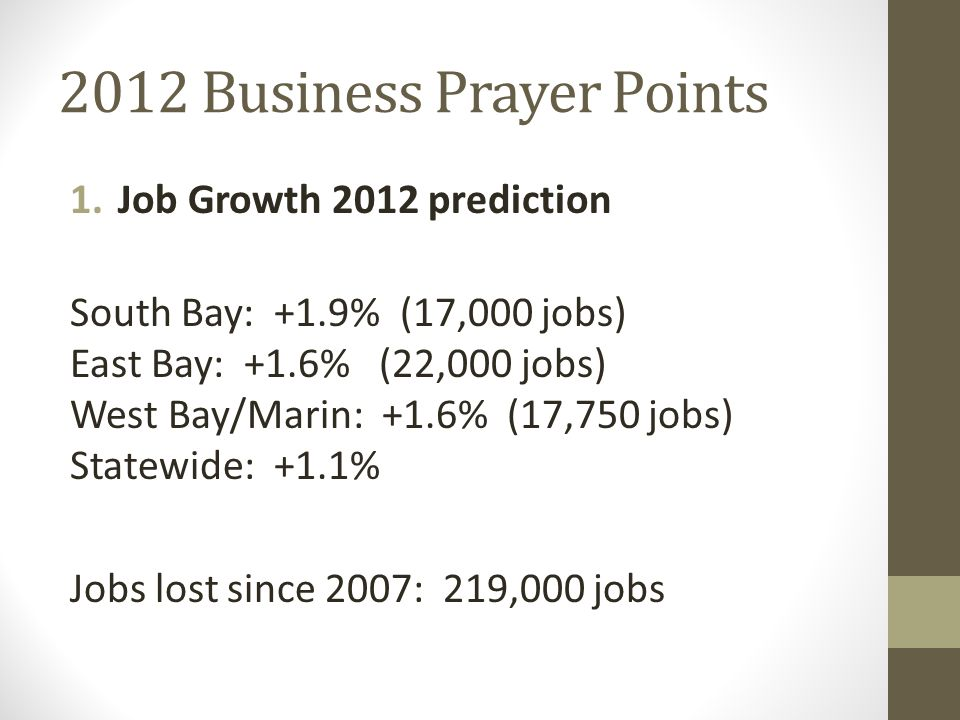2012 Business Prayer Points 1.Job Growth 2012 prediction South Bay: +1.9% (17,000 jobs) East Bay: +1.6% (22,000 jobs) West Bay/Marin: +1.6% (17,750 jo