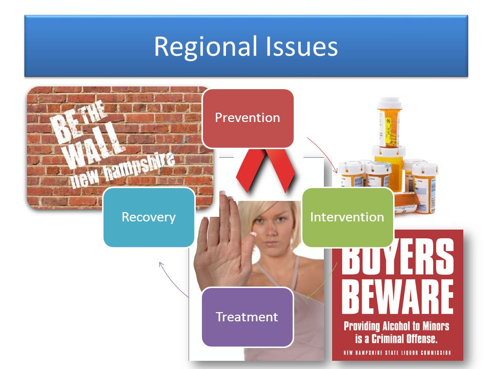 Regional Issues PreventionInterventionTreatmentRecovery
