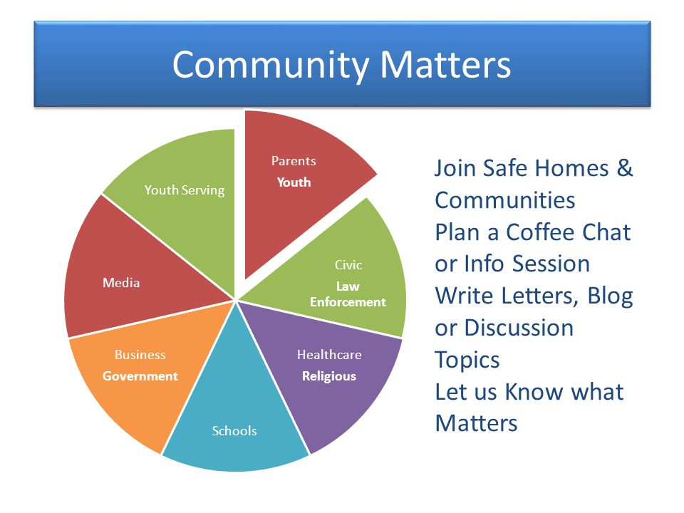 Community Matters Parents Youth Civic Law Enforcement Healthcare Religious Schools Business Government Media Youth Serving Join Safe Homes & Communiti