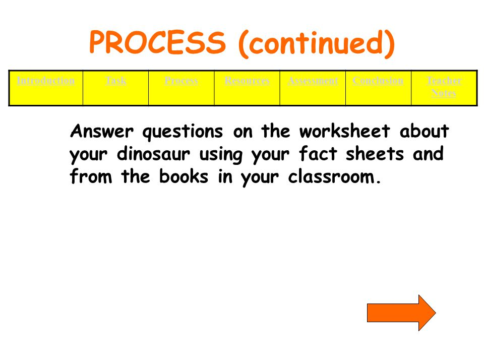 PROCESS (continued) Answer questions on the worksheet about your dinosaur using your fact sheets and from the books in your classroom.