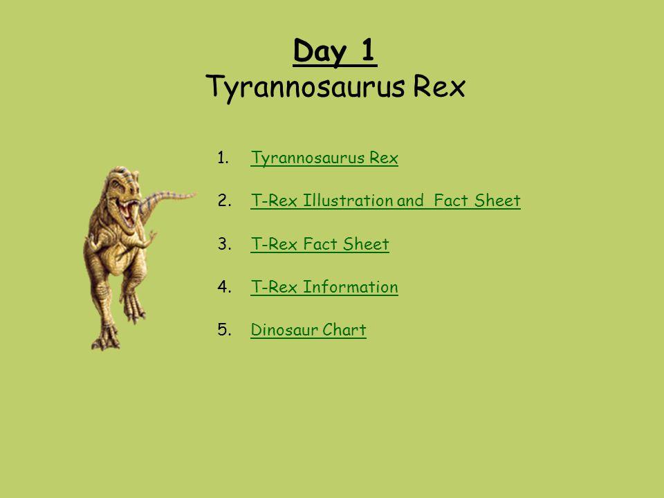 Day 1 Tyrannosaurus Rex 1.1.Tyrannosaurus RexTyrannosaurus Rex 2.
