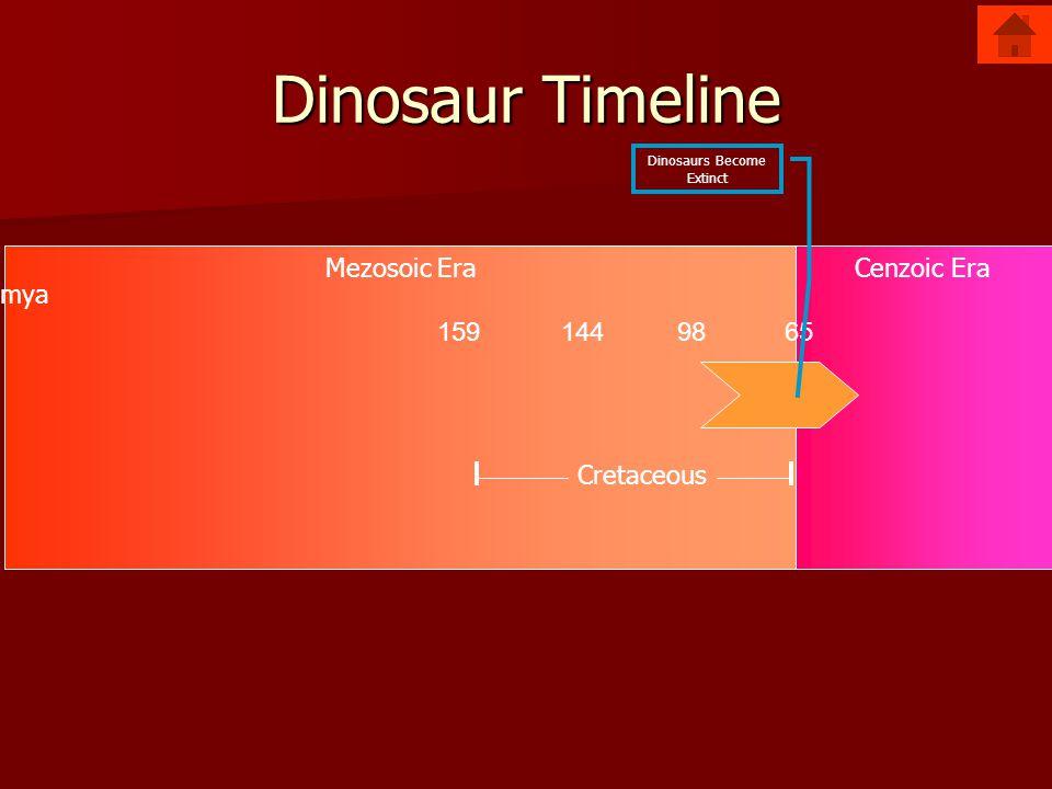 Mezosoic EraCenzoic Era Dinosaur Timeline 1591449865 Cretaceous mya Dinosaurs Become Extinct