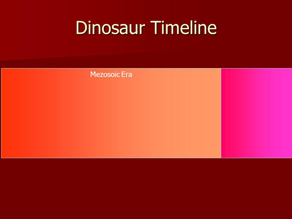 Mezosoic Era Dinosaur Timeline