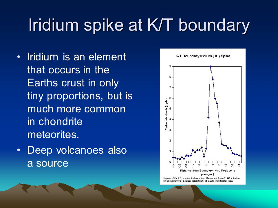 Iridium spike at K/T boundary Iridium is an element that occurs in the Earths crust in only tiny proportions, but is much more common in chondrite met