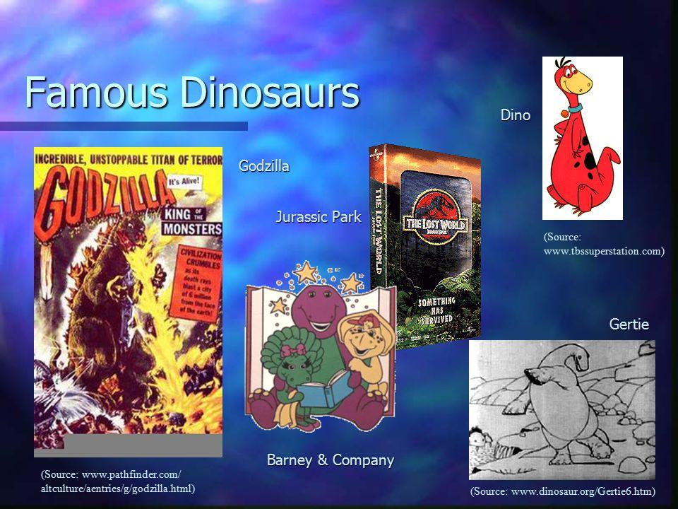 Dinosaur Myths n Dinosaurs represent failure & extinction.