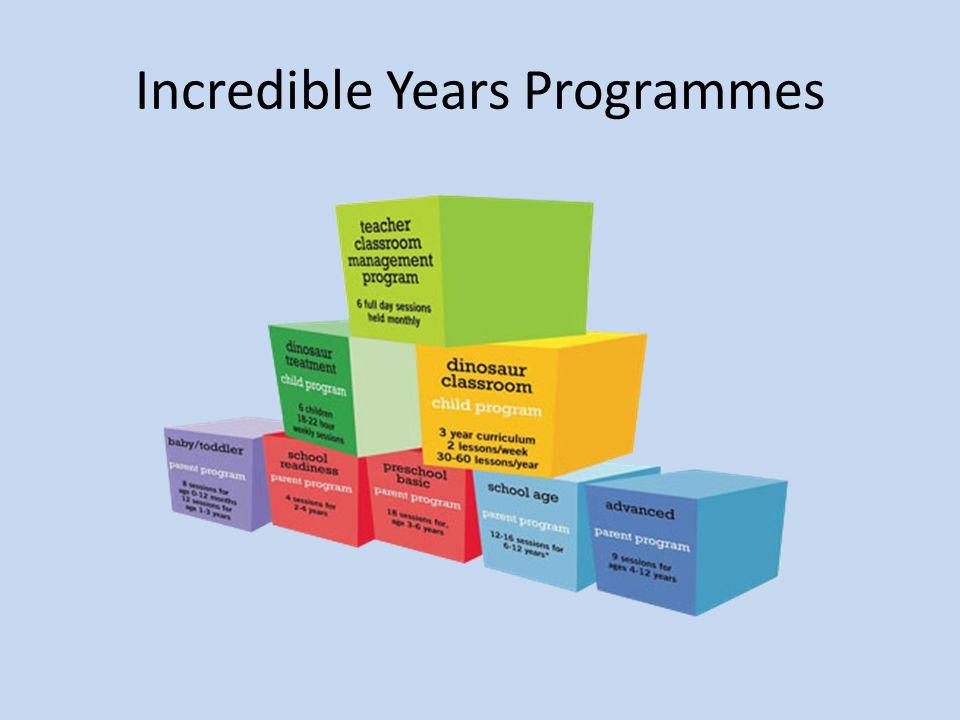 Incredible Years Programmes