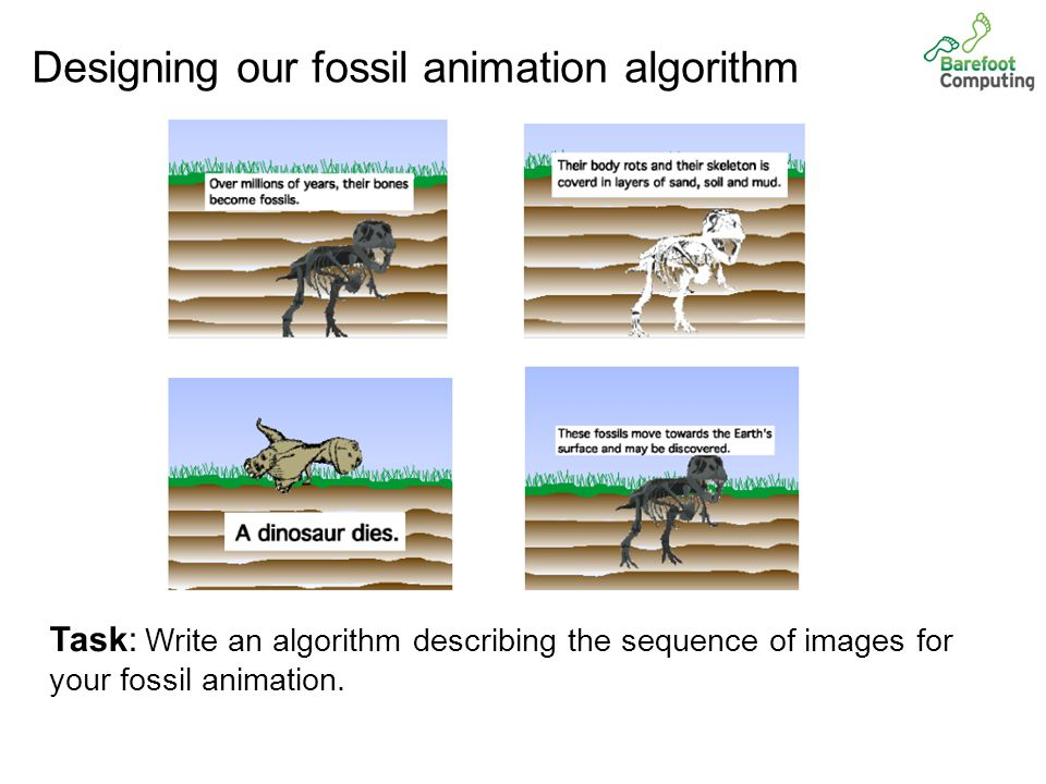 Task: Write an algorithm describing the sequence of images for your fossil animation. Designing our fossil animation algorithm