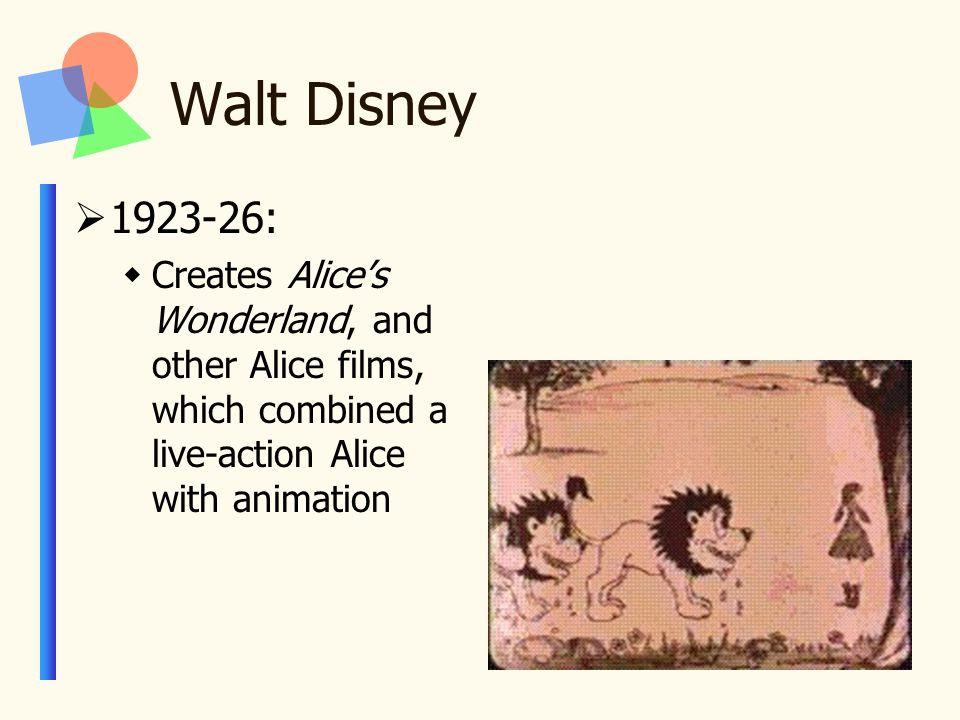 Walt Disney  1923-26:  Creates Alice's Wonderland, and other Alice films, which combined a live-action Alice with animation