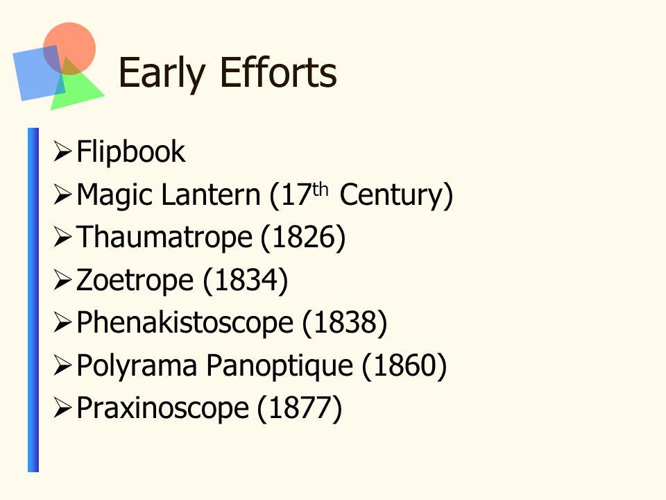 Early Efforts  Flipbook  Magic Lantern (17 th Century)  Thaumatrope (1826)  Zoetrope (1834)  Phenakistoscope (1838)  Polyrama Panoptique (1860)  Praxinoscope (1877)