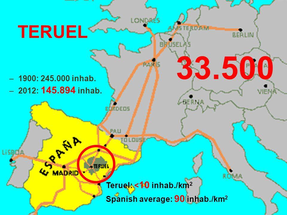 –1900: 245.000 inhab. –2012: 145.894 inhab.