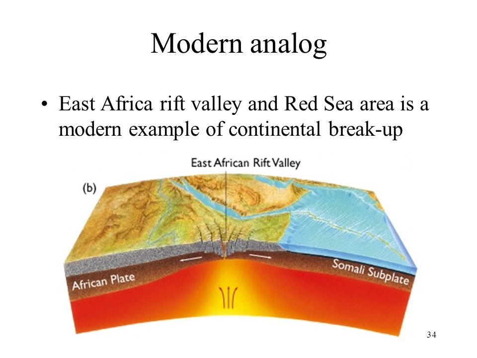 Earth History, Ch. 1634 Modern analog East Africa rift valley and Red Sea area is a modern example of continental break-up