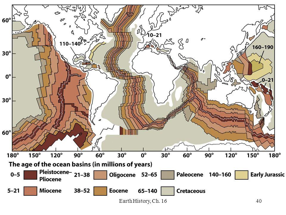 Earth History, Ch. 1640
