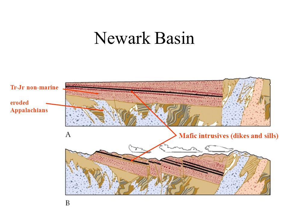 Earth History, Ch. 1646 Newark Basin Tr-Jr non-marine eroded Appalachians Mafic intrusives (dikes and sills)