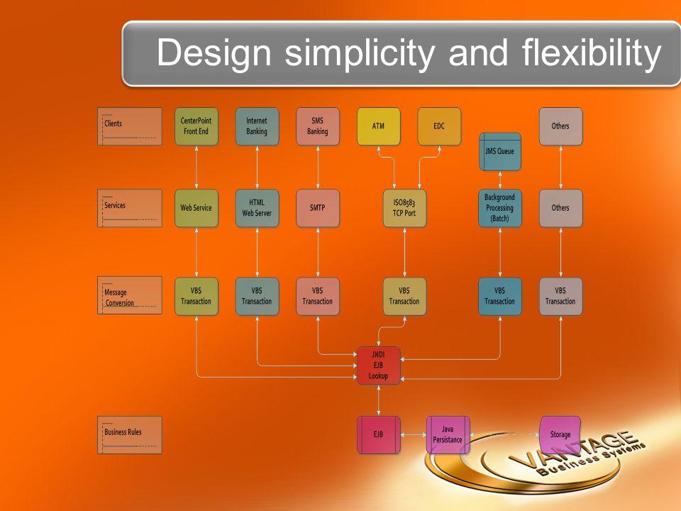 Design simplicity and flexibility