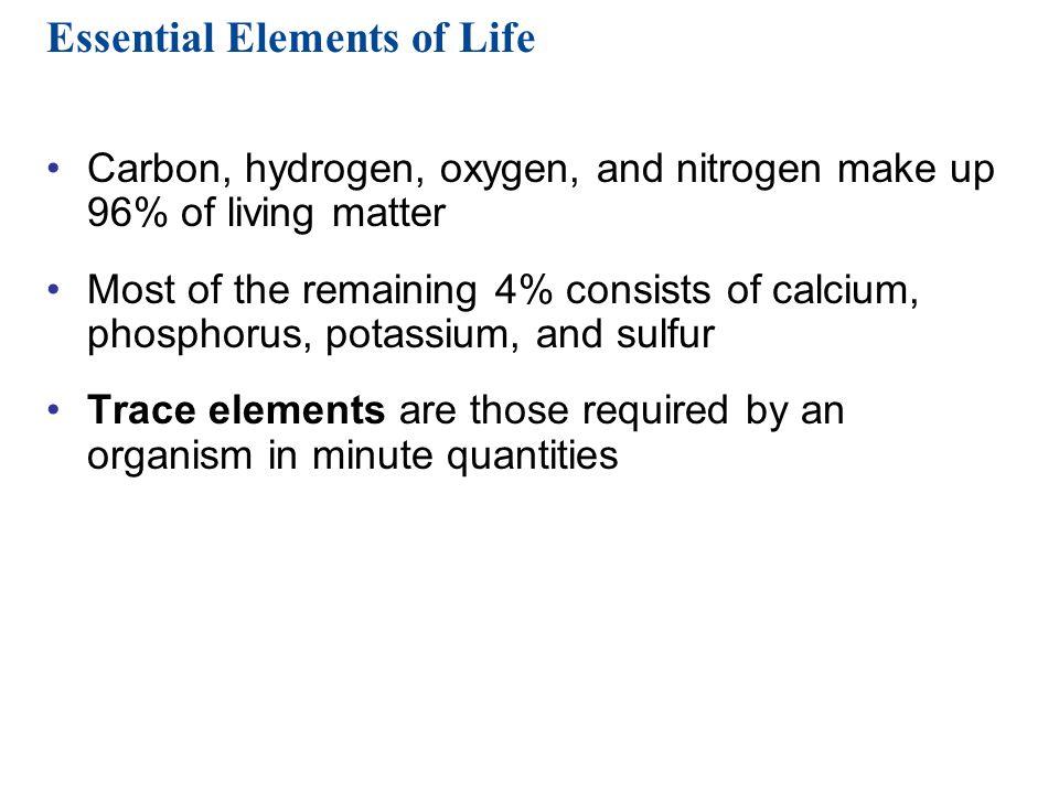 –– Water (H 2 O) Ammonia (NH 3 ) Hydrogen bond ++ ++ –– ++ ++ ++