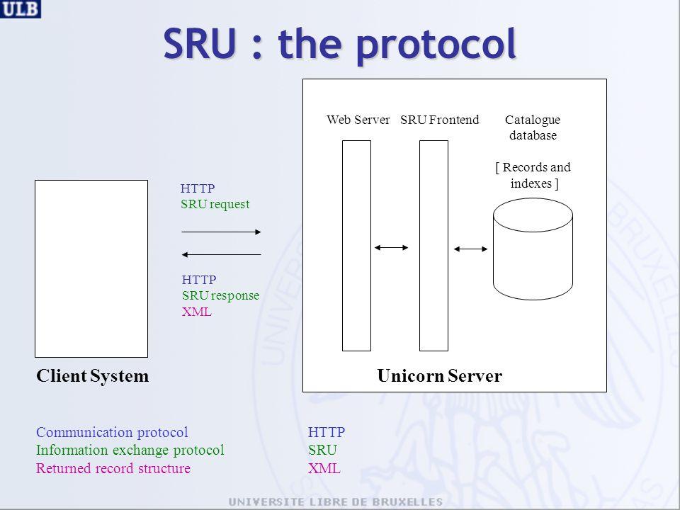 Client SystemUnicorn Server SRU Frontend SRU : the protocol Web Server Catalogue database [ Records and indexes ] HTTP SRU request HTTP SRU response XML Communication protocolHTTP Information exchange protocolSRU Returned record structureXML