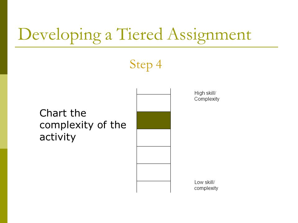 Developing a Tiered Assignment Step 4 Chart the complexity of the activity High skill/ Complexity Low skill/ complexity
