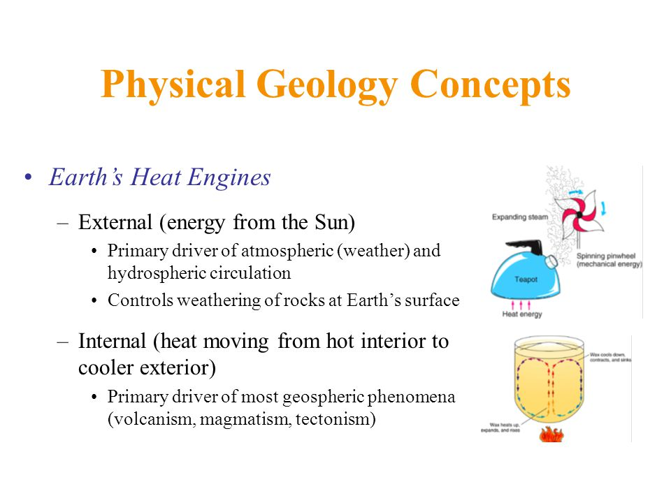 Physical Geology Concepts Earth's Heat Engines –External (energy from the Sun) Primary driver of atmospheric (weather) and hydrospheric circulation Controls weathering of rocks at Earth's surface –Internal (heat moving from hot interior to cooler exterior) Primary driver of most geospheric phenomena (volcanism, magmatism, tectonism)