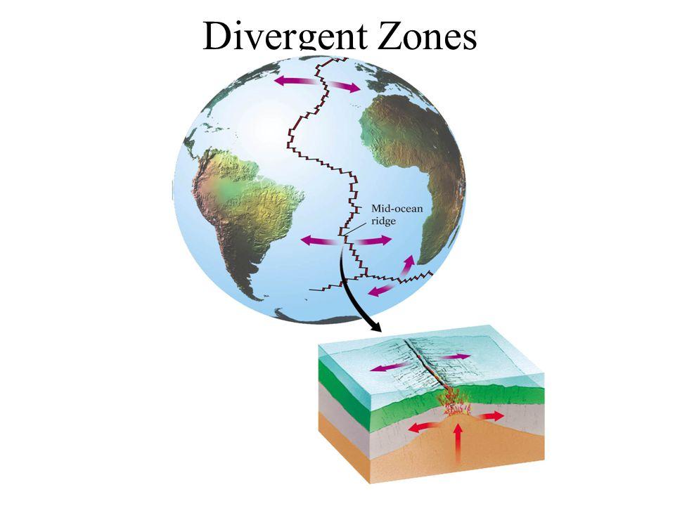 Divergent Zones