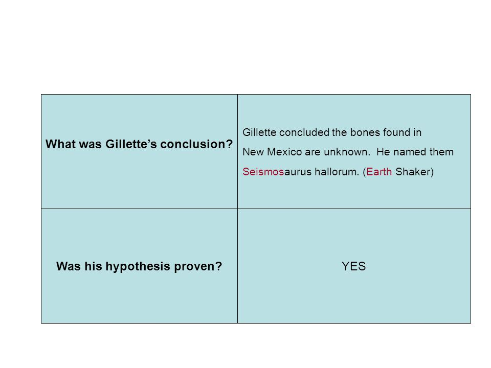 How did Gillette communicate his results.