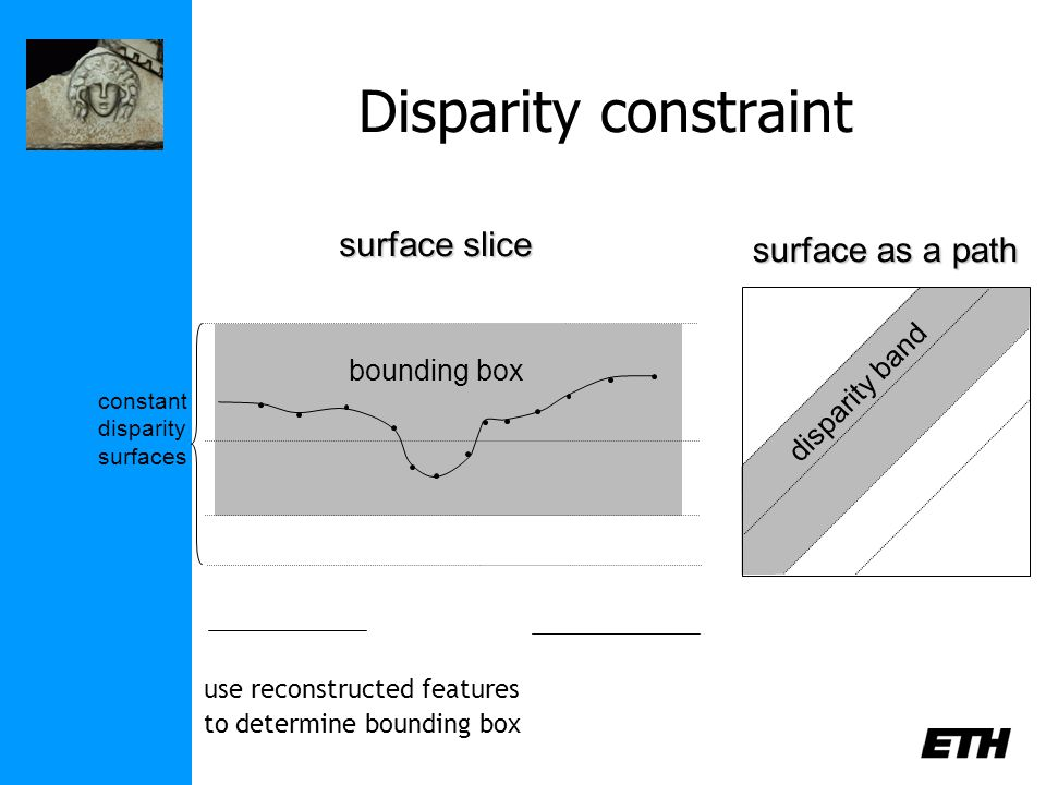 Disparity constraint surface slice surface as a path bounding box disparity band use reconstructed features to determine bounding box constant disparity surfaces