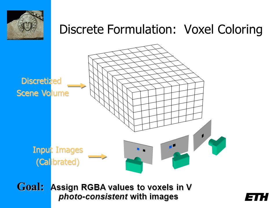 Discrete Formulation: Voxel Coloring Discretized Scene Volume Input Images (Calibrated) Goal: Assign RGBA values to voxels in V photo-consistent with images