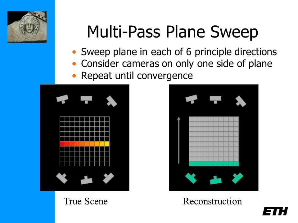 Multi-Pass Plane Sweep Sweep plane in each of 6 principle directions Consider cameras on only one side of plane Repeat until convergence True SceneReconstruction
