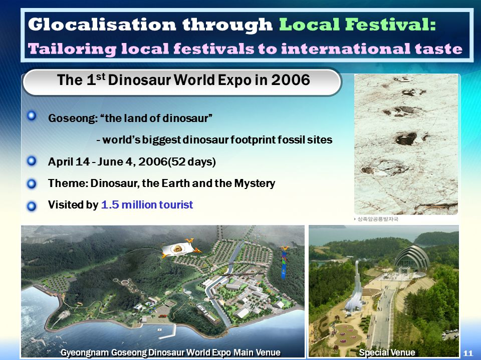"Goseong: ""the land of dinosaur"" - world's biggest dinosaur footprint fossil sites April 14 - June 4, 2006(52 days) Theme: Dinosaur, the Earth and the"