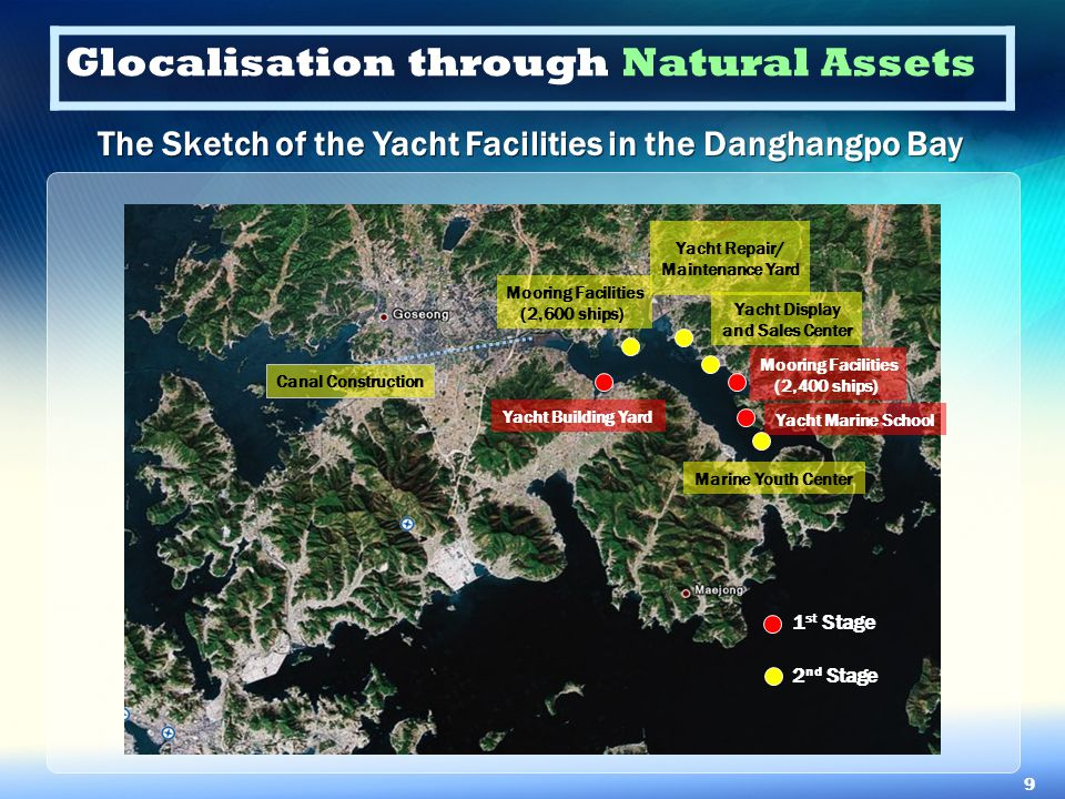 Canal Construction Mooring Facilities (2,400 ships) Mooring Facilities (2,600 ships) Yacht Building Yard Marine Youth Center Yacht Display and Sales C