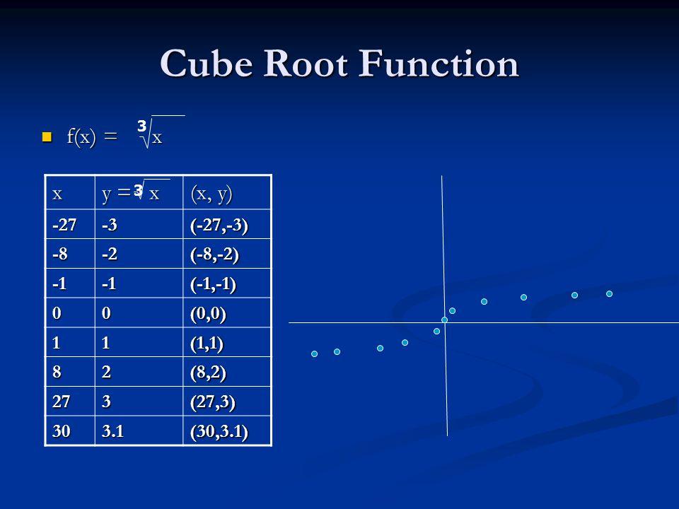 Cube Root Function f(x) = x f(x) = x 3 x y = x (x, y) -27-3(-27,-3) -8-2(-8,-2)(-1,-1) 00(0,0) 11(1,1) 82(8,2) 273(27,3) 303.1(30,3.1) 3