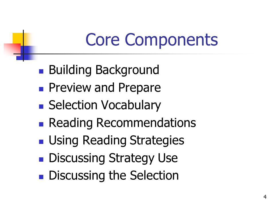 4 Core Components Building Background Preview and Prepare Selection Vocabulary Reading Recommendations Using Reading Strategies Discussing Strategy Use Discussing the Selection