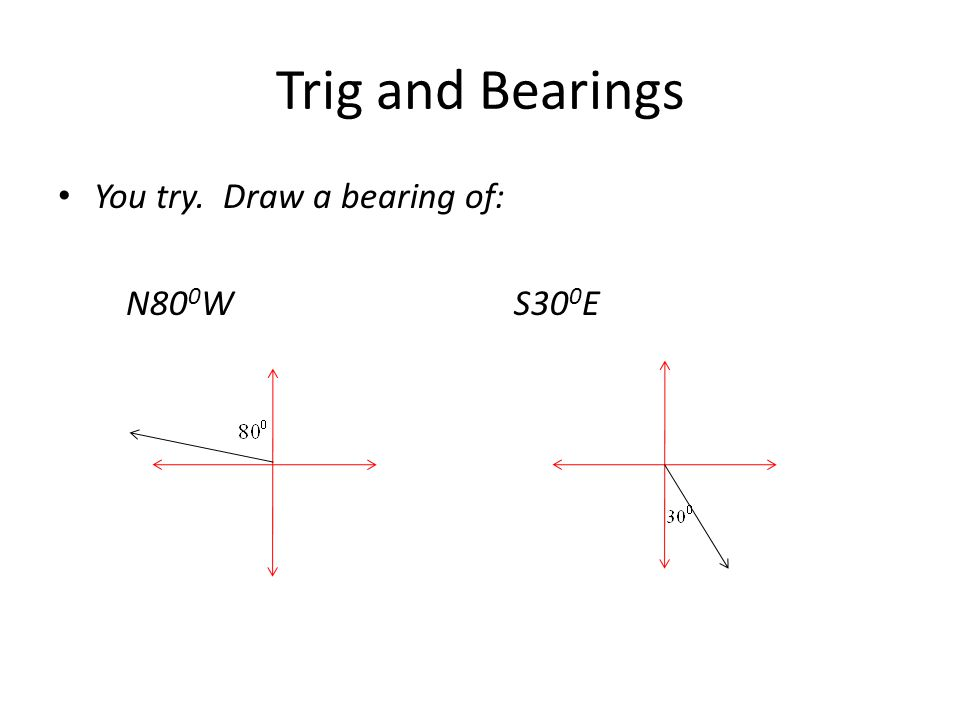 Trig and Bearings You try. Draw a bearing of: N80 0 W S30 0 E