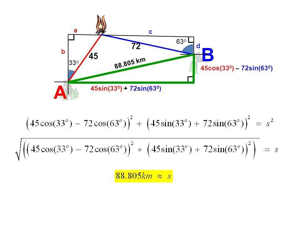 A B 33 o 63 o 45 72 a b c d s a + c b – d 45sin(33 0 ) + 72sin(63 0 ) 45cos(33 0 ) – 72sin(63 0 ) 88.805 km