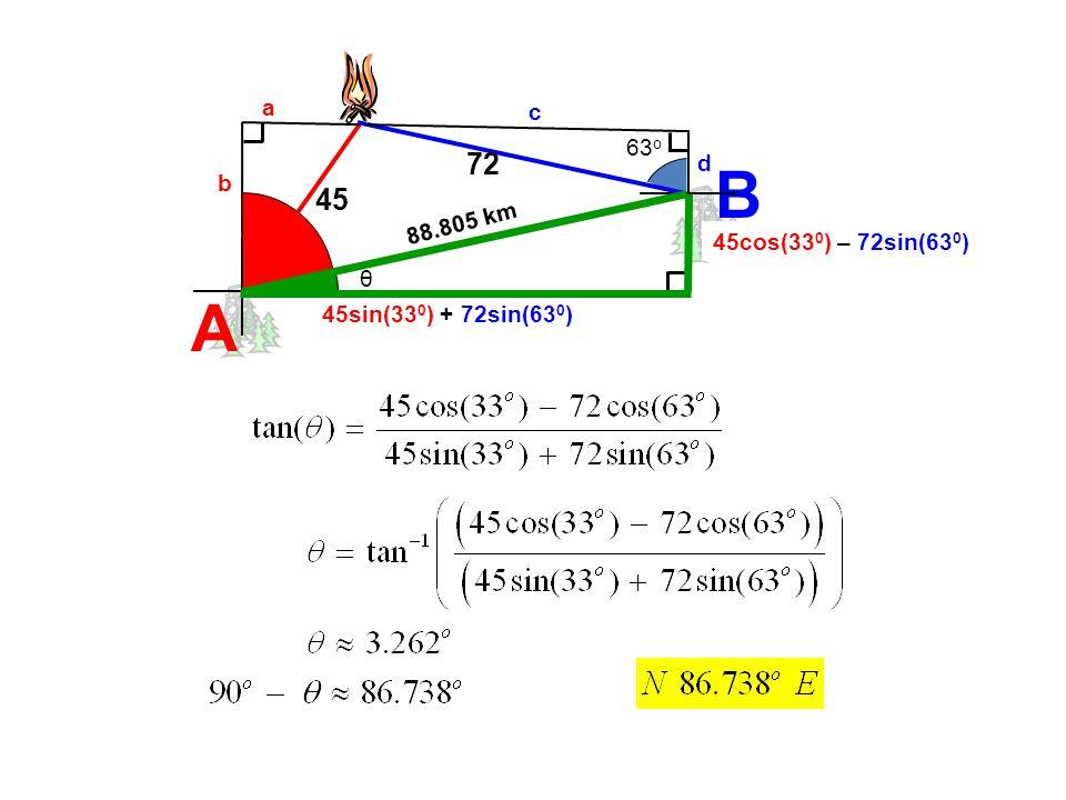 A B 33 o 63 o 45 72 a b c d s a + c b – d 45sin(33 0 ) + 72sin(63 0 ) 45cos(33 0 ) – 72sin(63 0 ) θ 88.805 km