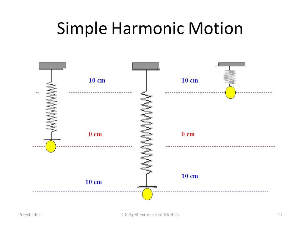Simple Harmonic Motion Precalculus4.8 Applications and Models24 10 cm 0 cm 10 cm