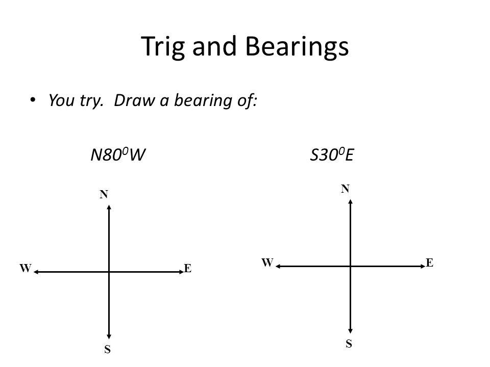 Trig and Bearings You try. Draw a bearing of: N80 0 W S30 0 E N S EW N S EW
