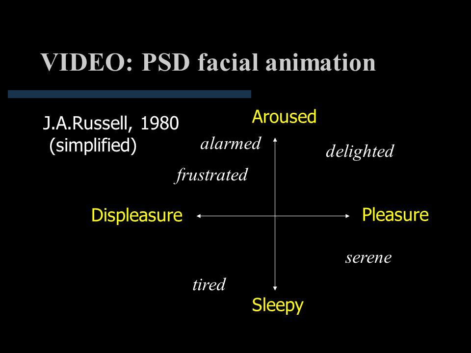 VIDEO: PSD facial animation Sleepy Aroused PleasureDispleasure J.A.Russell, 1980 (simplified) delighted serene tired frustrated alarmed