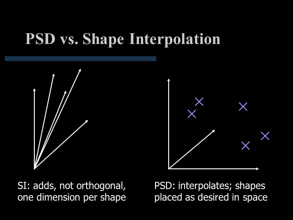 PSD vs. Shape Interpolation SI: adds, not orthogonal, one dimension per shape PSD: interpolates; shapes placed as desired in space