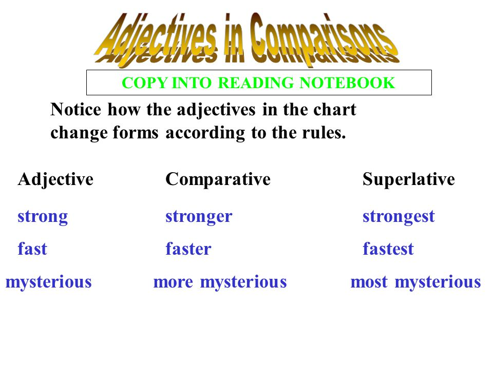 Notice how the adjectives in the chart change forms according to the rules. AdjectiveComparativeSuperlative strongstrongerstrongest fastfasterfastest
