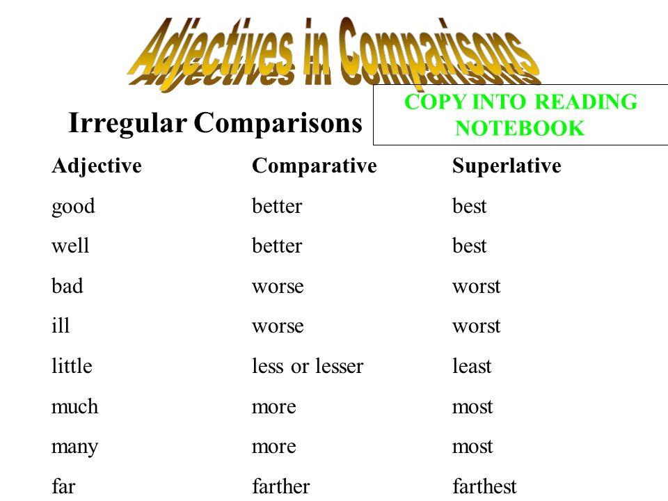 Irregular Comparisons AdjectiveComparativeSuperlative goodbetterbest wellbetterbest badworseworst illworseworst littleless or lesserleast muchmoremost