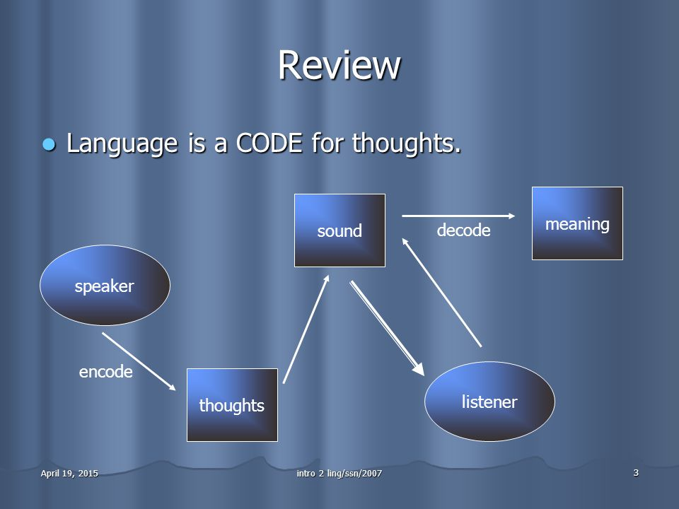 3 April 19, 2015April 19, 2015April 19, 2015 Review Language is a CODE for thoughts.