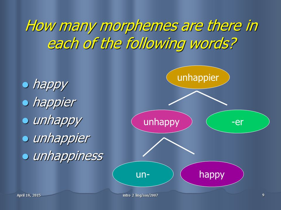intro 2 ling/ssn/2007 9 April 19, 2015April 19, 2015April 19, 2015 How many morphemes are there in each of the following words.