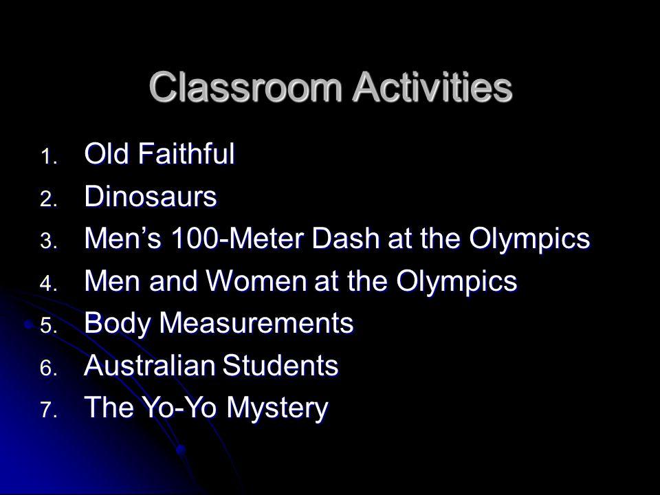 Classroom Activities 1. Old Faithful 2. Dinosaurs 3.