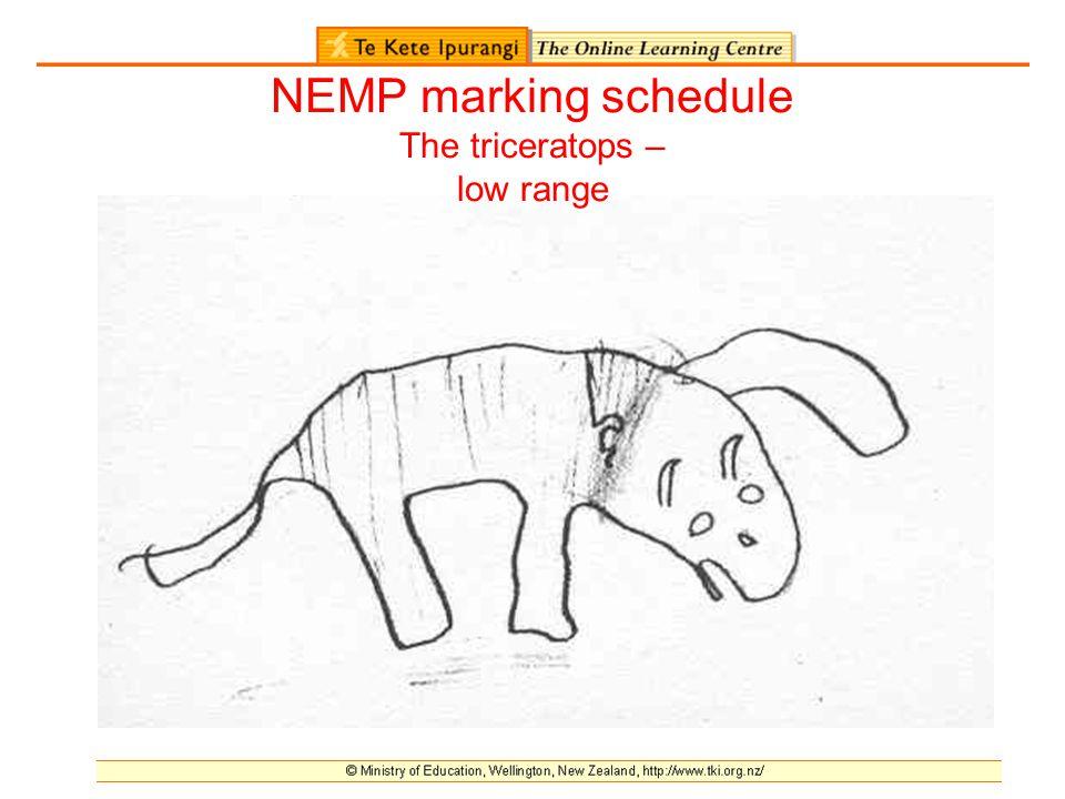 NEMP marking schedule The triceratops – low range