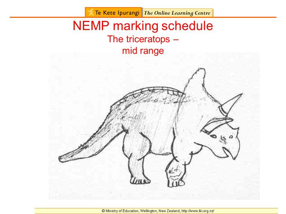 NEMP marking schedule The triceratops – mid range