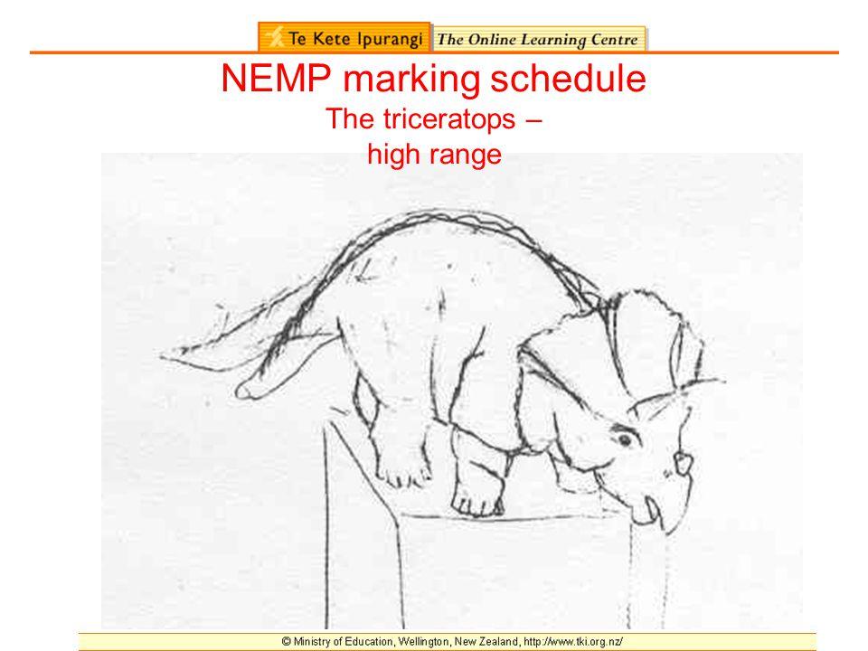 NEMP marking schedule The triceratops – high range