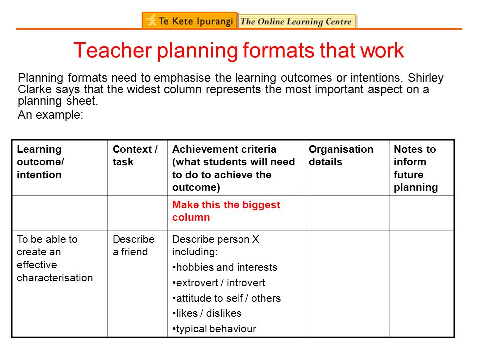 Teacher planning formats that work Planning formats need to emphasise the learning outcomes or intentions. Shirley Clarke says that the widest column