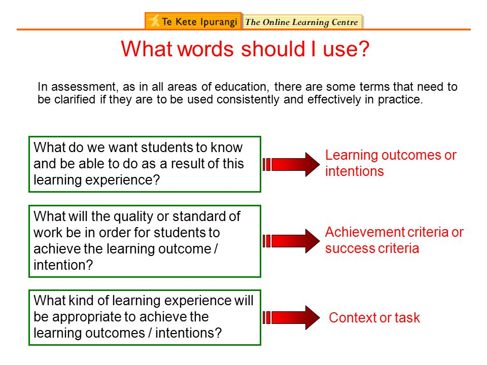 The first active element of formative assessment is … Sharing the learning outcomes or learning intentions with students at the beginning of a lesson.