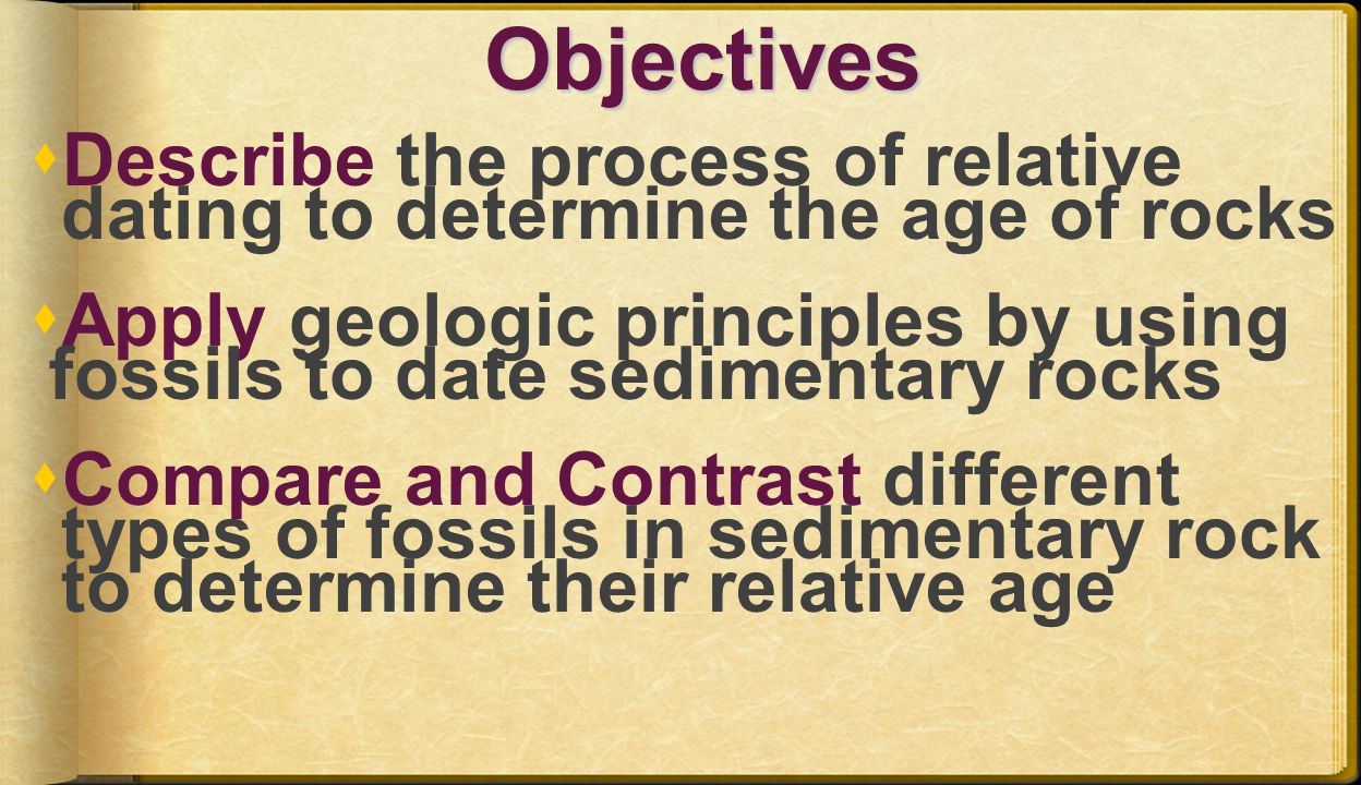Objectives  Describe the process of relative dating to determine the age of rocks  Apply geologic principles by using fossils to date sedimentary rocks  Compare and Contrast different types of fossils in sedimentary rock to determine their relative age